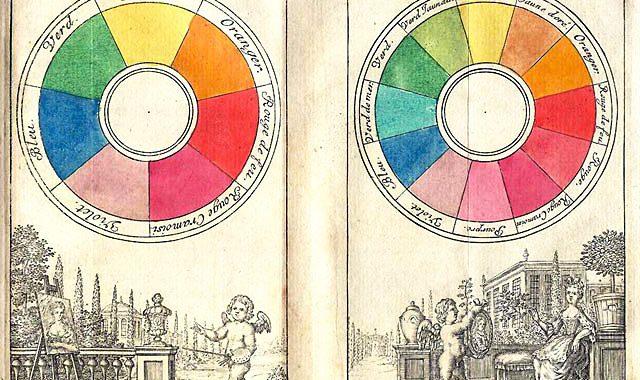 Claude Boutet's 7-colour And 12-colour Colour Circles