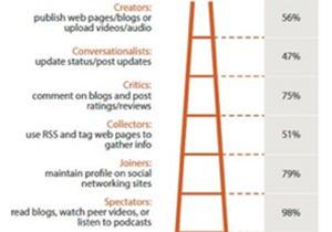 Social-media-success-1